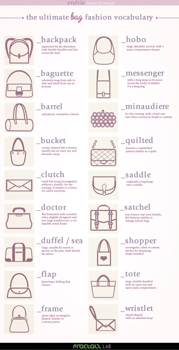 The Ultimate Bag Fashion Vocabulary – A Shopaholic's Den